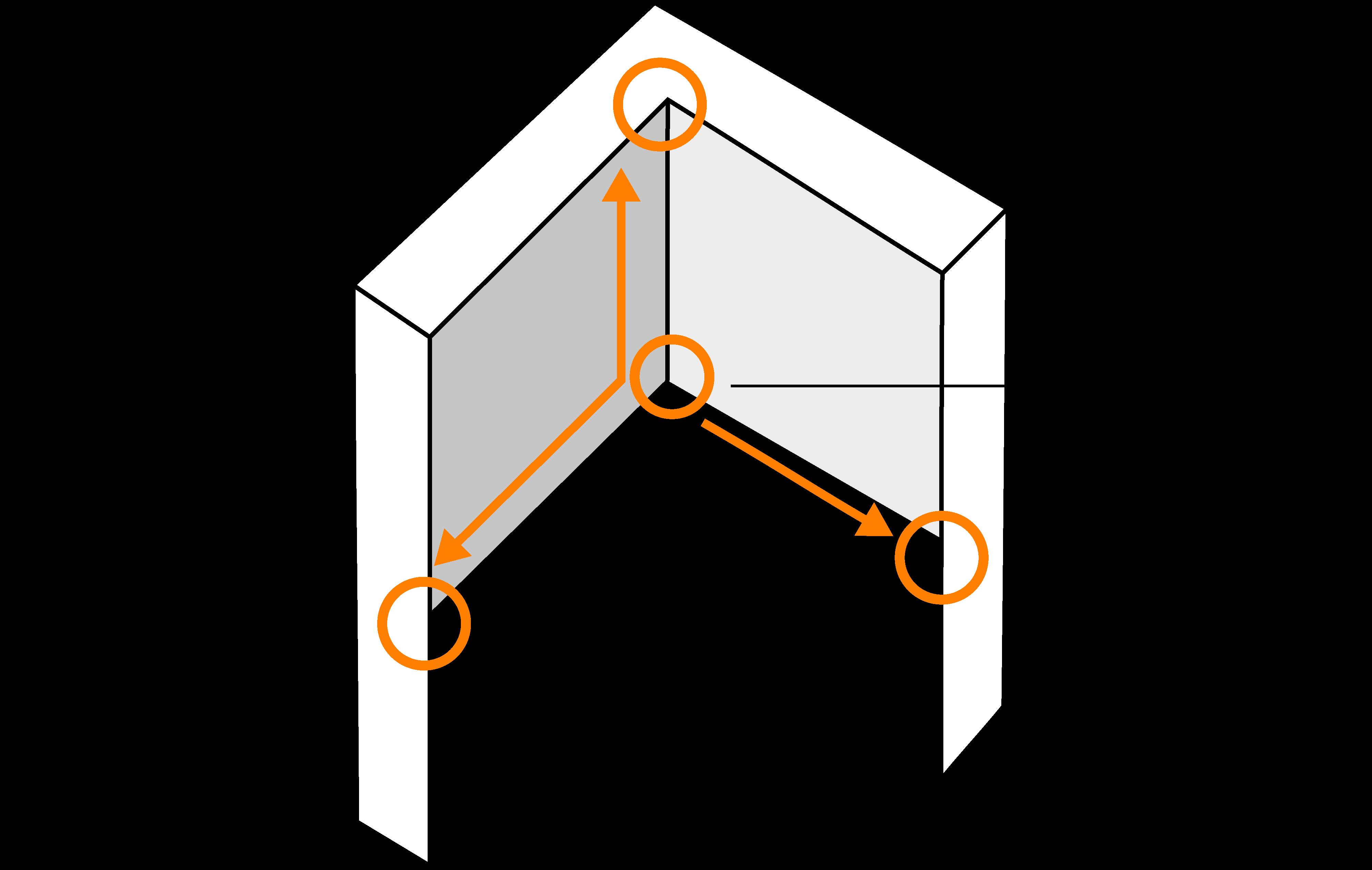 Skizze Wärmebrücken